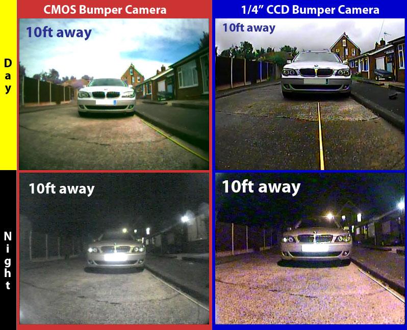 CMOS vs CCD pic