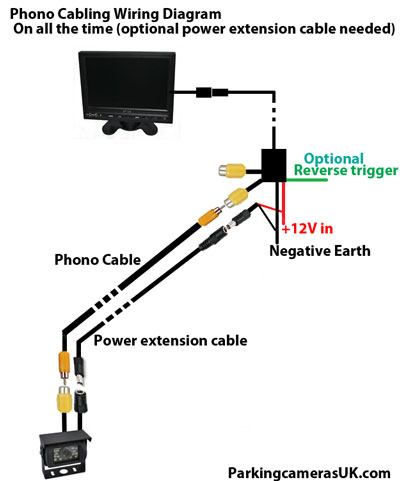 reversing camera wiring diagram. reversing. free wiring diagrams, Wiring diagram