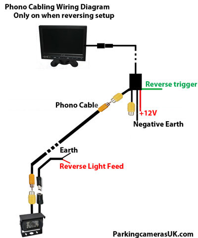 wiring diagram for a reverse camera wiring wiring diagrams